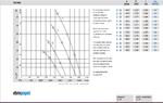 Осевой вентилятор ebmpapst S4D500-AM03-01