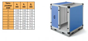 Секция F4 – забор воздуха сверху + фильтрование EU4