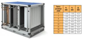Секция Т4 – фильтрование EU4 + водяной нагрев + фреоновое охлаждение
