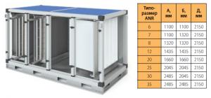 Секция Т5 – фильтрование EU5 + водяной нагрев + водяное охлаждение