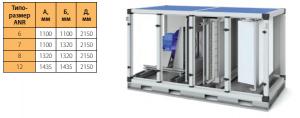 Секция А1 – фильтрование EU4 + водяной нагрев + вентиляция (выхлоп прямо)