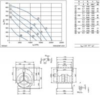 RD50A-4DW.6T.1L