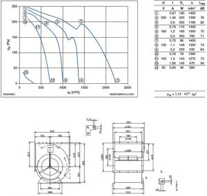 RD20P-4EW.4F.1L
