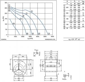 RD28P-6DW.4R.1L