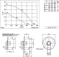RH50M-SDK.4F.1R