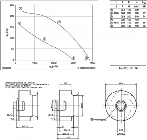 RH45M-SDK.4C.1R