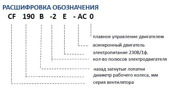 Расшифровка обозначений вентилятора MES CF250B-2E-AC0