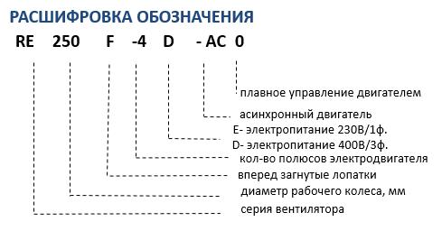 Расшифровка обозначений вентилятора MES с вперед загнутыми лопатками