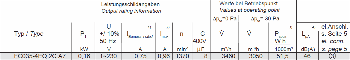 FC035-4EQ.2C.A7-agro-perf